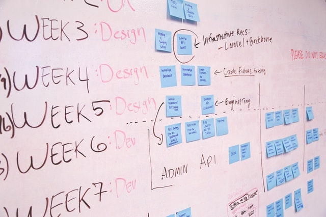 Ingredients For Successful Project Management